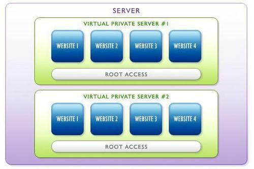 готовый сервер майнкрафт для хостинга