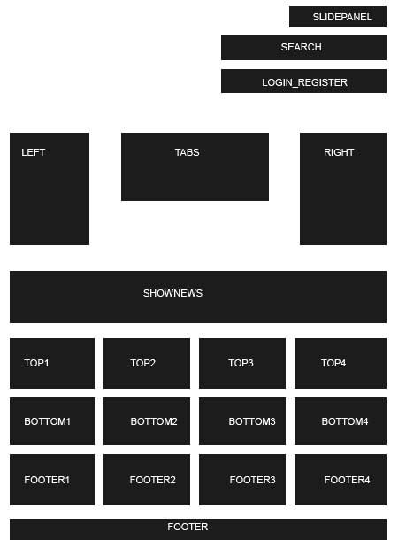 module positions v1
