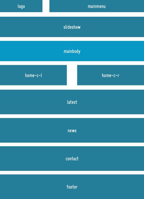 module-position