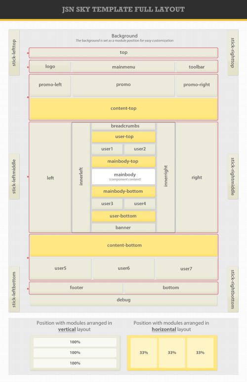 jsn-sky-template-layout